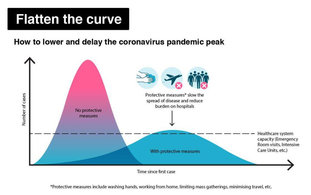 NED-1393-Coronavirus-peak-graph - 0