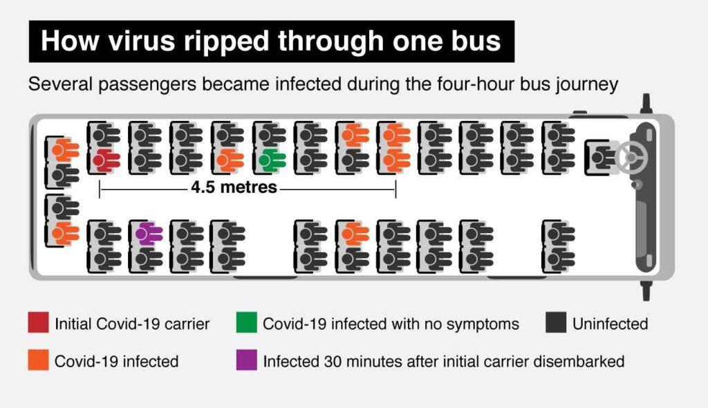 NED-1359-Coronavirus-Bus-Graphic - 0